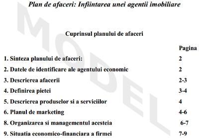 planul de afaceri gata al centrului de dealing