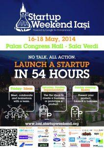startup weekend iasi 2014