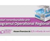 Fonduri nerambursabile prin intermediul Programului Operational Regional